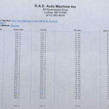 The R.A.D. Auto Machine dyno sheet proves the benefit of the headers. With an excess of 400 lb.-ft. of torque from 2,500 through 5,600 rpm, this engine will add plenty of pep to anything it's bolted into.