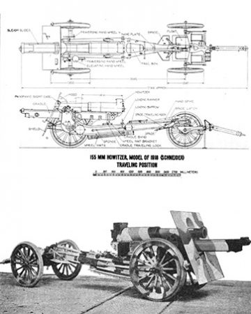 blueprints and cannon